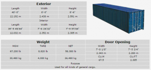 40 steel dry cargo container